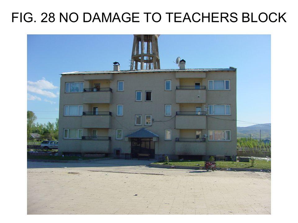 FIG. 28 NO DAMAGE TO TEACHERS BLOCK