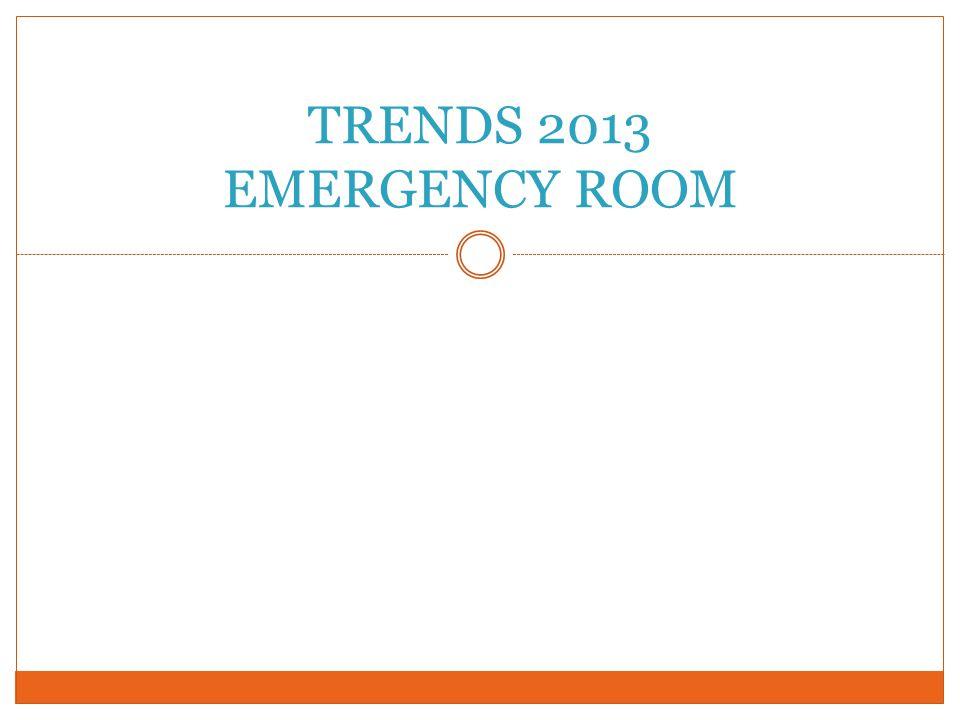 TRENDS 2013 EMERGENCY ROOM