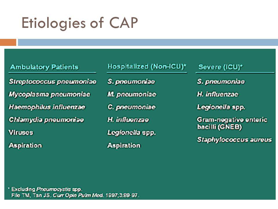 Etiologies of CAP