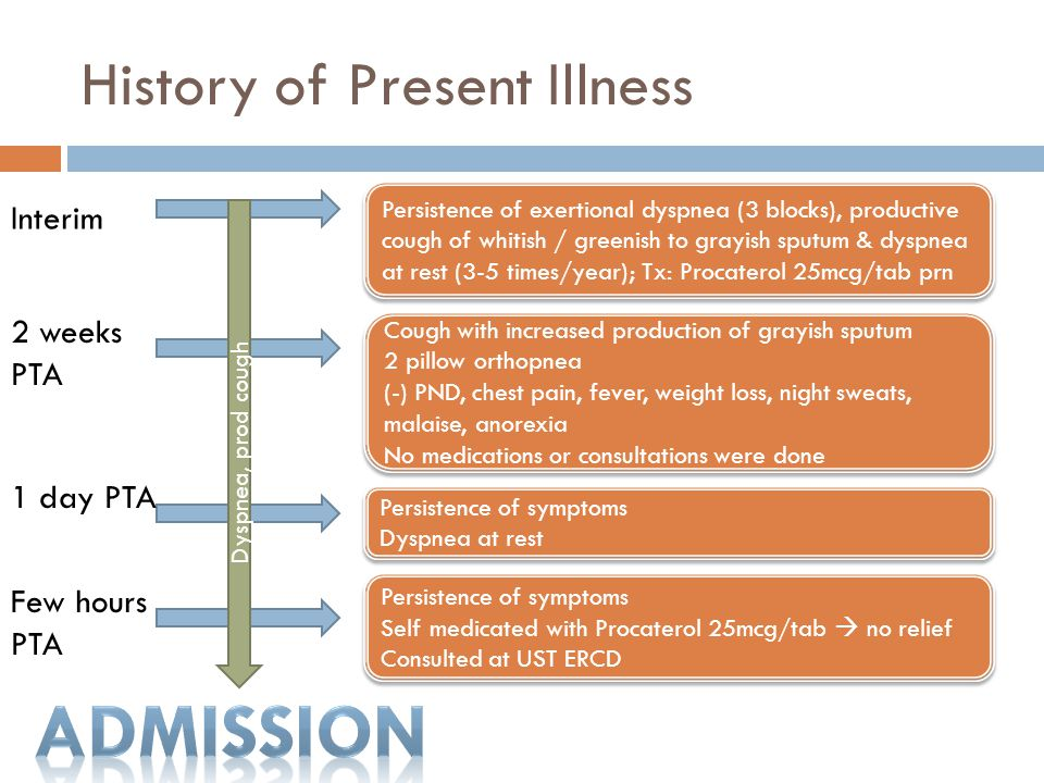 History of Present Illness Persistence of symptoms Dyspnea at rest Persistence of symptoms Dyspnea at rest Persistence of symptoms Self medicated with Procaterol 25mcg/tab  no relief Consulted at UST ERCD Persistence of symptoms Self medicated with Procaterol 25mcg/tab  no relief Consulted at UST ERCD Cough with increased production of grayish sputum 2 pillow orthopnea (-) PND, chest pain, fever, weight loss, night sweats, malaise, anorexia No medications or consultations were done Cough with increased production of grayish sputum 2 pillow orthopnea (-) PND, chest pain, fever, weight loss, night sweats, malaise, anorexia No medications or consultations were done Persistence of exertional dyspnea (3 blocks), productive cough of whitish / greenish to grayish sputum & dyspnea at rest (3-5 times/year); Tx: Procaterol 25mcg/tab prn Interim 2 weeks PTA 1 day PTA Few hours PTA Dyspnea, prod cough