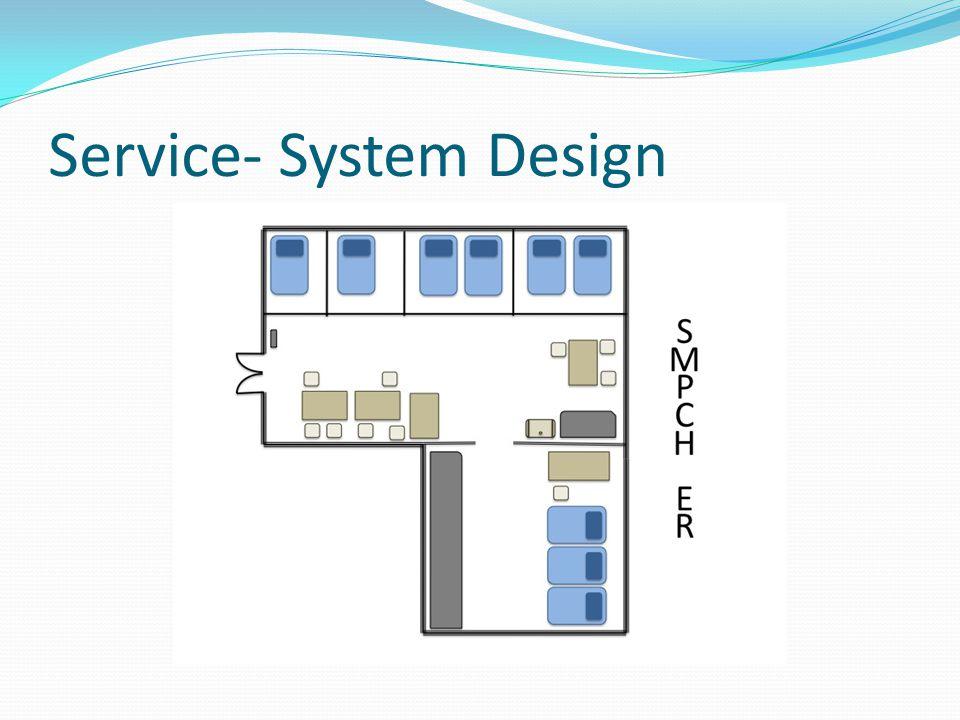 Service- System Design