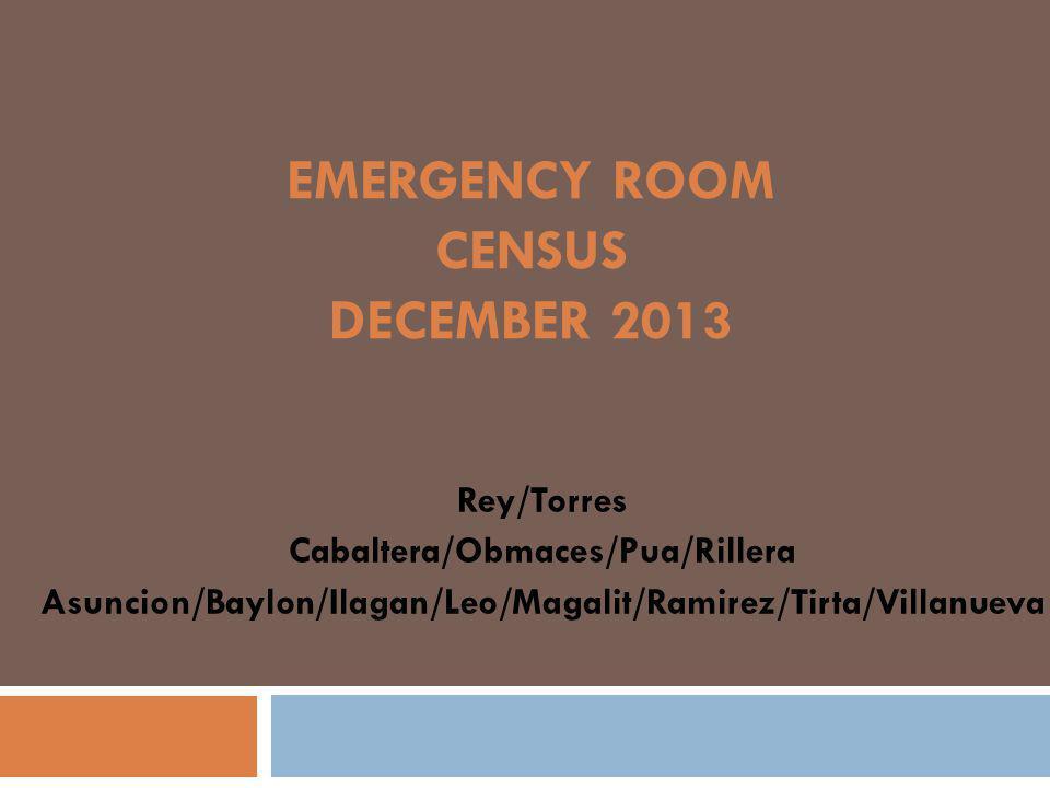 EMERGENCY ROOM CENSUS DECEMBER 2013 Rey/Torres Cabaltera/Obmaces/Pua/Rillera Asuncion/Baylon/Ilagan/Leo/Magalit/Ramirez/Tirta/Villanueva