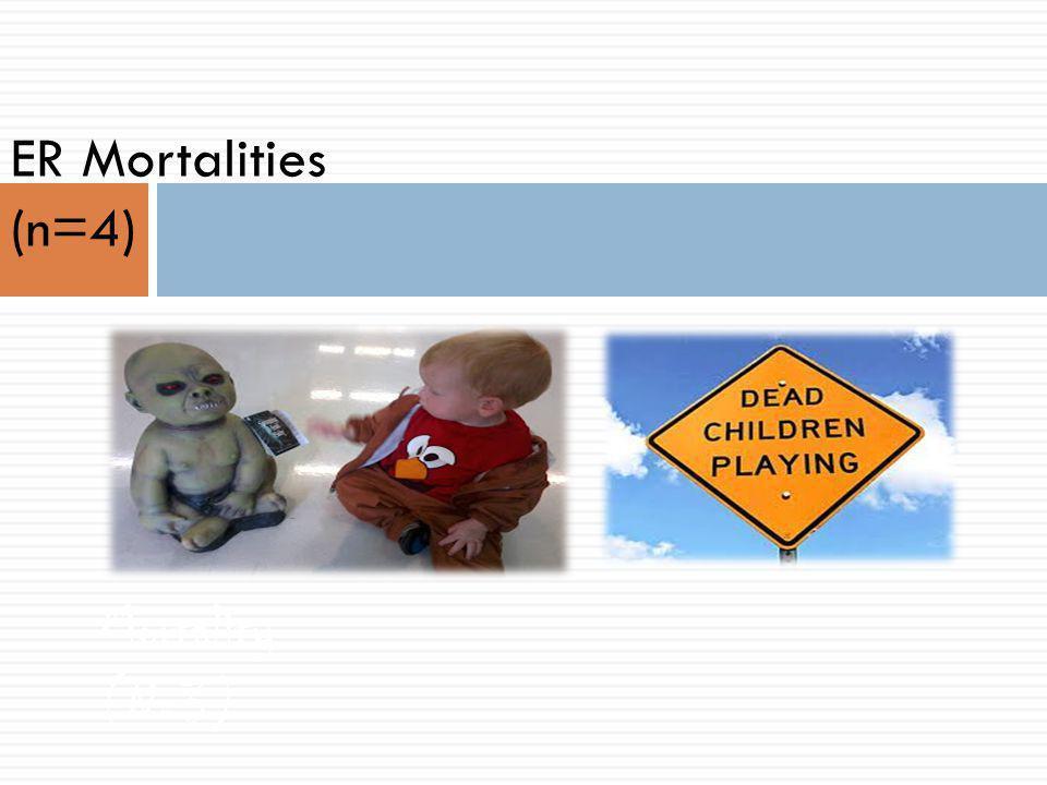ER Mortalities (n=4) Mortality (N=3)