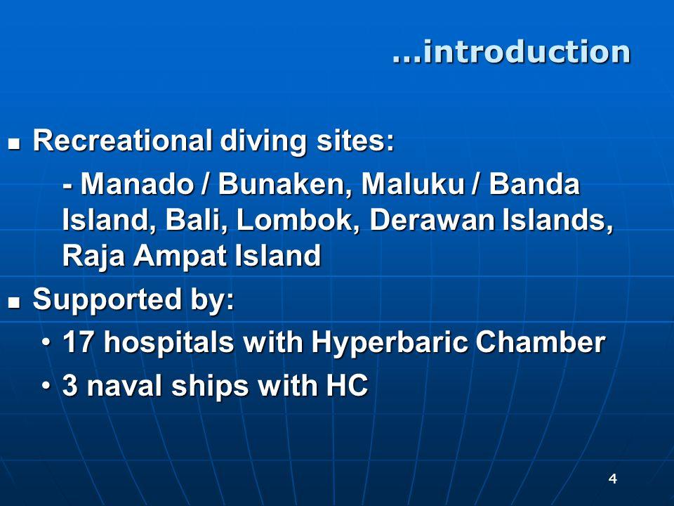 15 Indonesian Naval Health Institute (LAKESLA) Experimental HC (animal) Transport Monoplace Chamber Locking