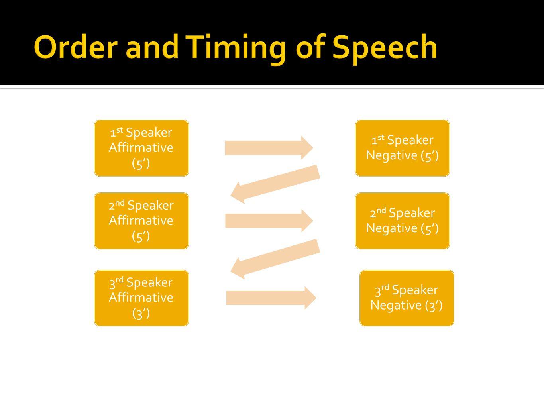 1 st Speaker Affirmative (5') 1 st Speaker Negative (5') 2 nd Speaker Affirmative (5') 2 nd Speaker Negative (5') 3 rd Speaker Affirmative (3') 3 rd Speaker Negative (3')