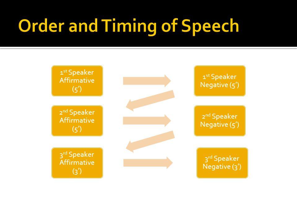 1 st Speaker Affirmative (5') 1 st Speaker Negative (5') 2 nd Speaker Affirmative (5') 2 nd Speaker Negative (5') 3 rd Speaker Affirmative (3') 3 rd S