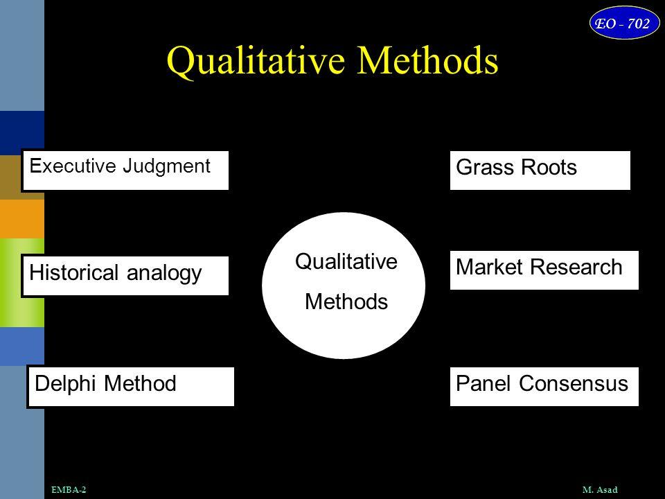 M. AsadEMBA-2 EO - 702 Qualitative Methods Grass Roots Market Research Panel Consensus Executive Judgment Historical analogy Delphi Method Qualitative