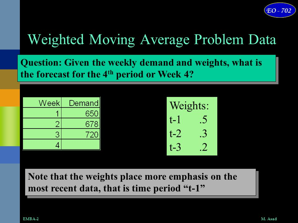 M. AsadEMBA-2 EO - 702 Weighted Moving Average Problem Data Weights: t-1.5 t-2.3 t-3.2 Question: Given the weekly demand and weights, what is the fore