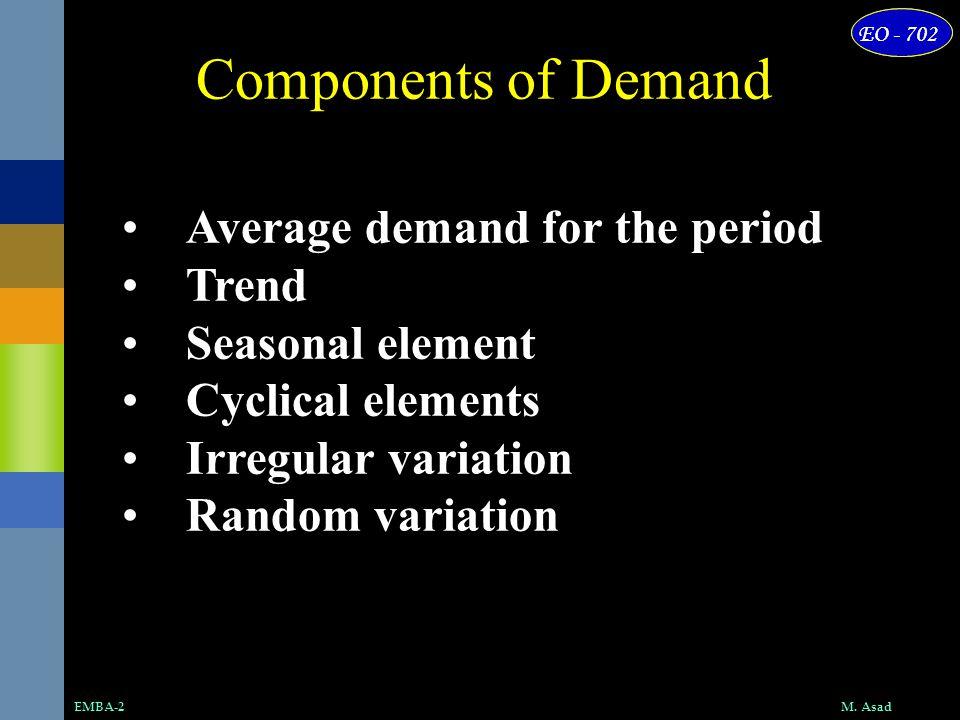 M. AsadEMBA-2 EO - 702 Components of Demand Average demand for the period Trend Seasonal element Cyclical elements Irregular variation Random variatio