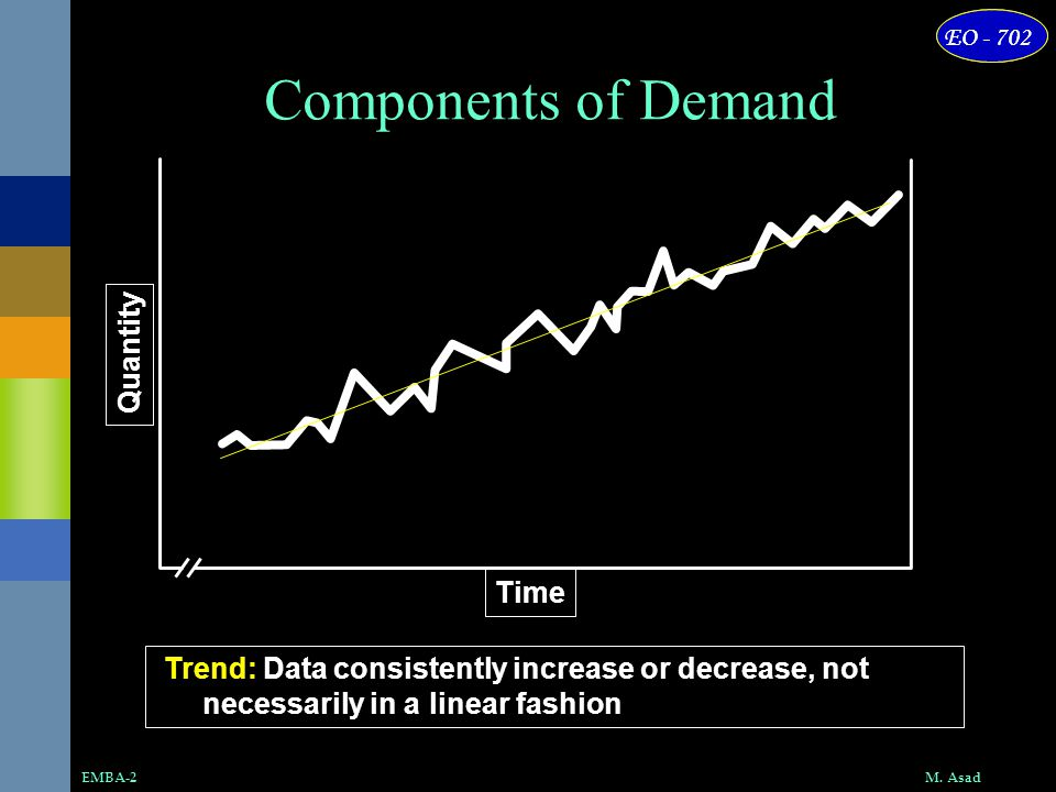 M. AsadEMBA-2 EO - 702 Components of Demand Quantity Time Trend: Data consistently increase or decrease, not necessarily in a linear fashion