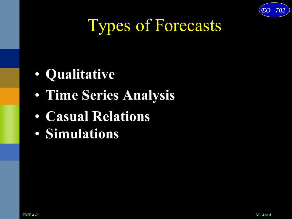 M.AsadEMBA-2 EO - 702 Answer: The respective alphas columns denote the forecast values.