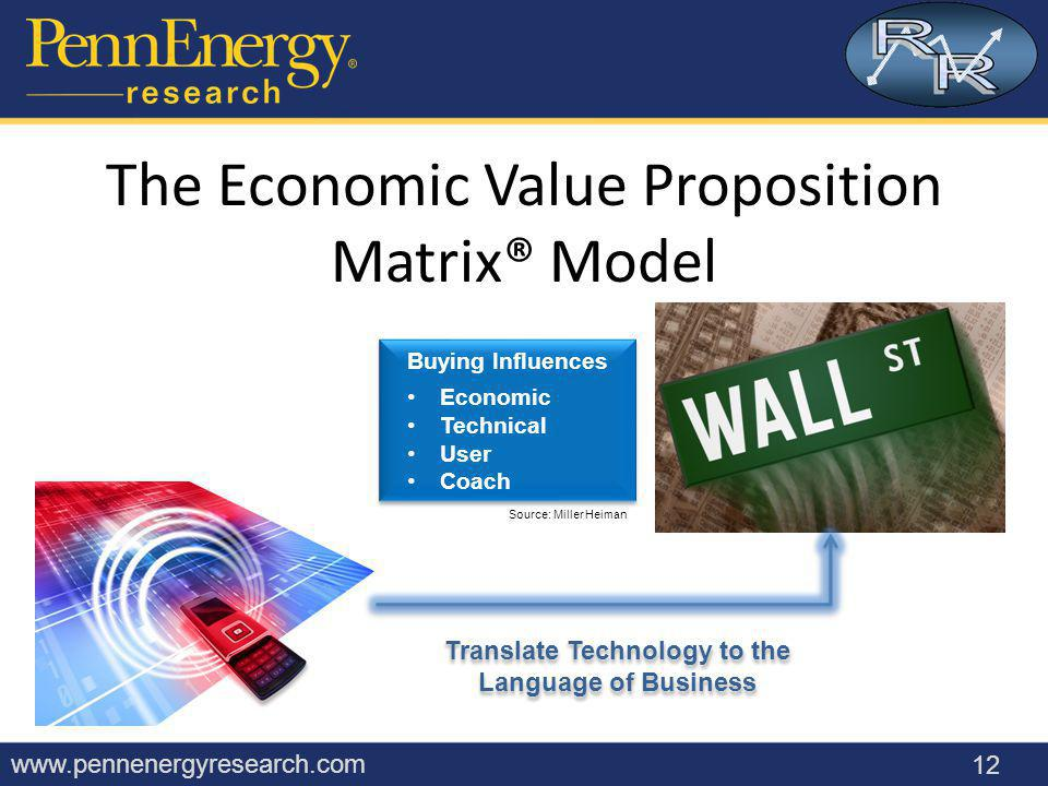 www.pennenergyresearch.com 12 The Economic Value Proposition Matrix® Model Translate Technology to the Language of Business Translate Technology to the Language of Business Buying Influences Economic Technical User Coach Buying Influences Economic Technical User Coach Source: Miller Heiman