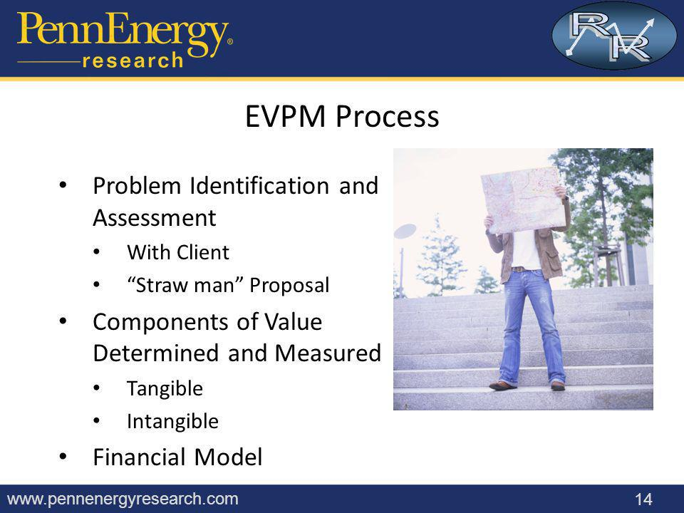 www.pennenergyresearch.com Problem Identification and Assessment With Client Straw man Proposal Components of Value Determined and Measured Tangible Intangible Financial Model 14 EVPM Process