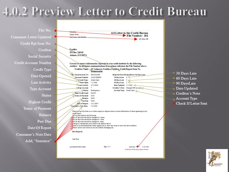 File No. Consumer Letter Updated Credit Rpt Item No.