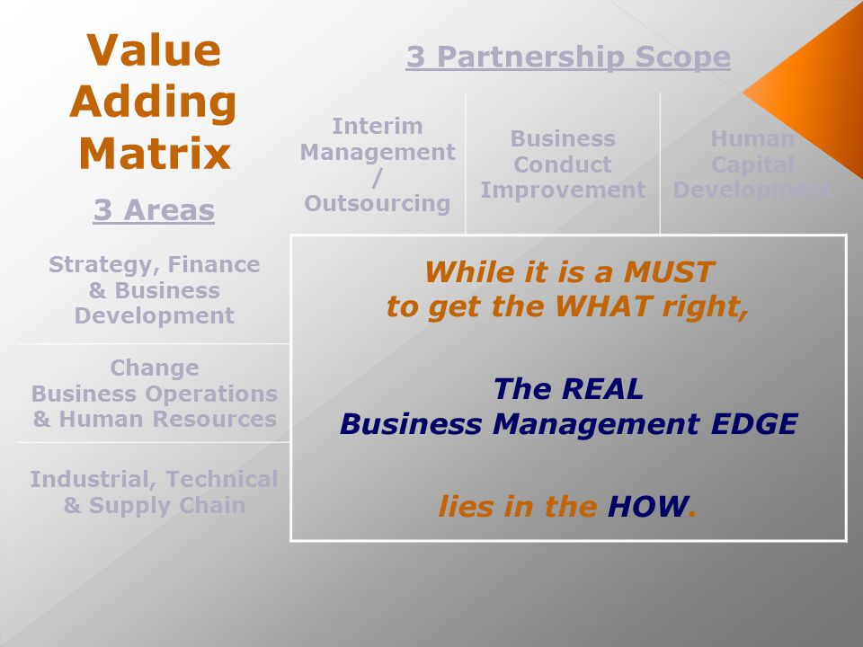 Value Adding Matrix 3 Partnership Scope Interim Management / Outsourcing Business Conduct Improvement Human Capital Development 3 Areas Strategy, Finance & Business Development While it is a MUST to get the WHAT right, The REAL Business Management EDGE lies in the HOW.