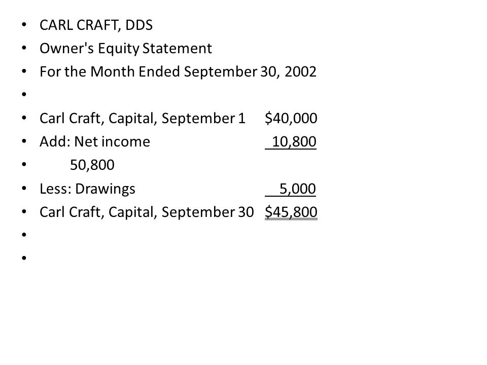 CARL CRAFT, DDS Balance Sheet September 30, 2002 Assets Cash $ 6,000 Accounts receivable 14,000 Dental supplies 2,800 Equipment 30,000 Total assets $52,800 Liabilities and Owner s Equity Liabilities Accounts payable $ 7,000 Owner s Equity Carl Craft, Capital 45,800 Total liabilities and owner s equity $52,800