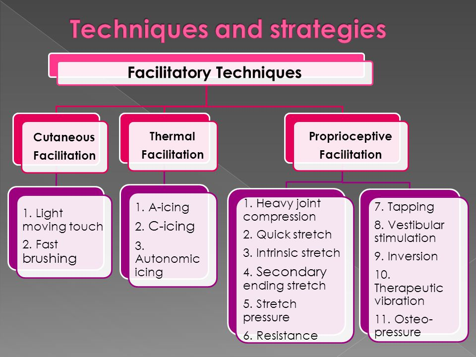 Facilitatory Techniques Cutaneous Facilitation 1. Light moving touch 2. Fast brushing Thermal Facilitation 1. A-icing 2. C-icing 3. Autonomic icing Pr