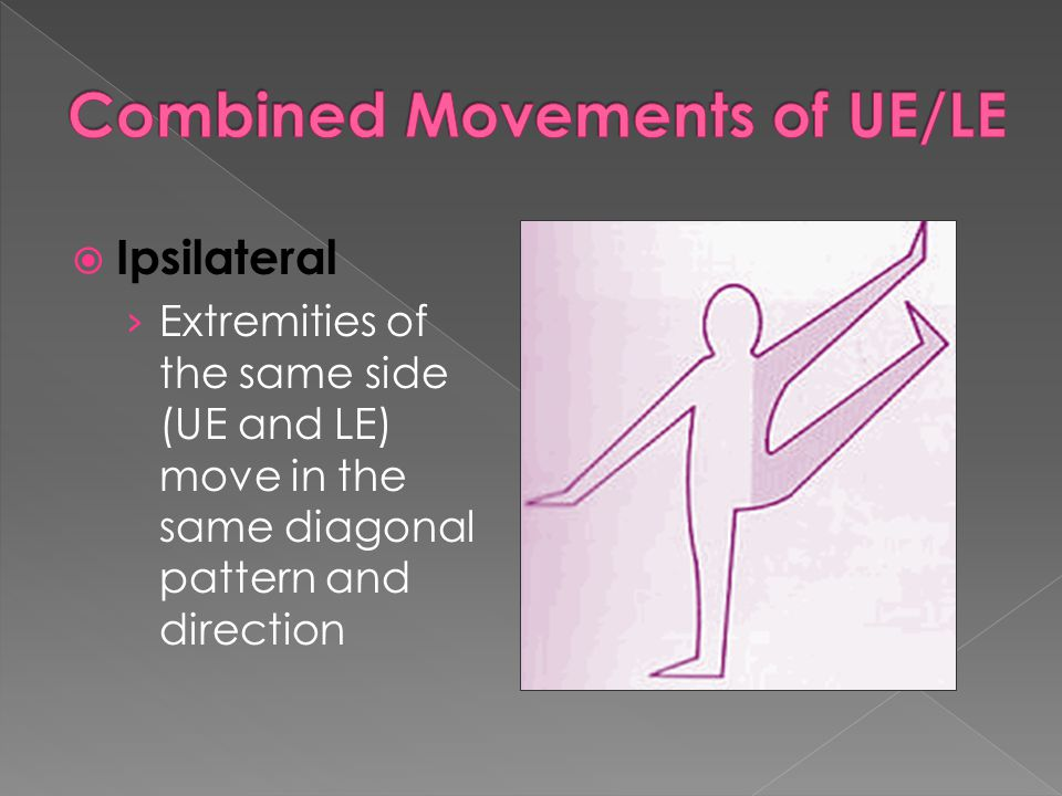  Ipsilateral › Extremities of the same side (UE and LE) move in the same diagonal pattern and direction