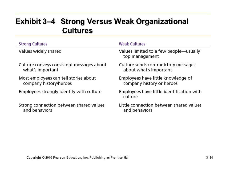 Copyright © 2010 Pearson Education, Inc. Publishing as Prentice Hall 3–14 Exhibit 3–4Strong Versus Weak Organizational Cultures