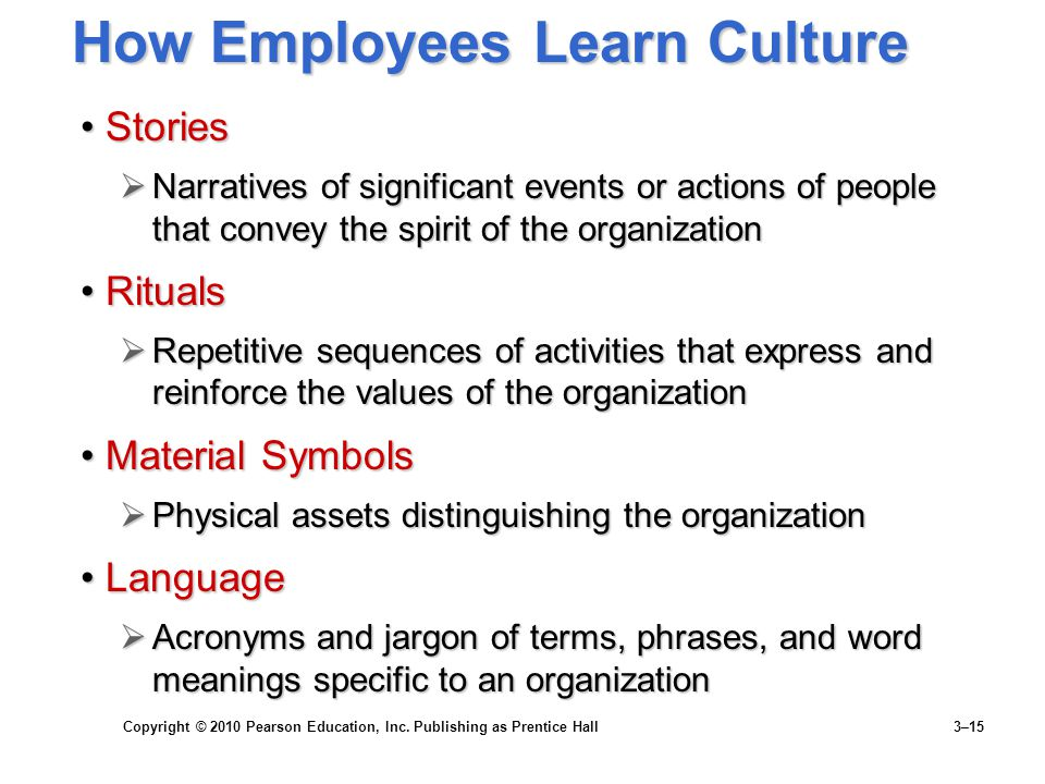 Copyright © 2010 Pearson Education, Inc. Publishing as Prentice Hall 3–15 How Employees Learn Culture StoriesStories  Narratives of significant event