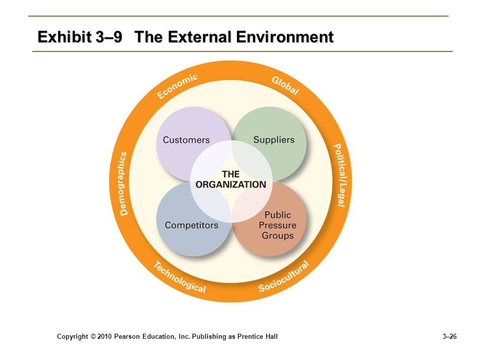 Copyright © 2010 Pearson Education, Inc. Publishing as Prentice Hall 3–26 Exhibit 3–9The External Environment