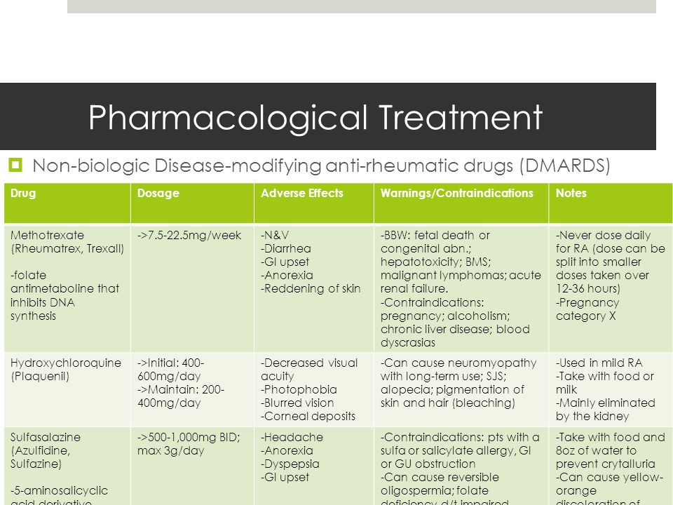 Pharmacological Treatment  Non-biologic Disease-modifying anti-rheumatic drugs (DMARDS) DrugDosageAdverse EffectsWarnings/ContraindicationsNotes Methotrexate (Rheumatrex, Trexall) -folate antimetaboline that inhibits DNA synthesis ->7.5-22.5mg/week-N&V -Diarrhea -GI upset -Anorexia -Reddening of skin -BBW: fetal death or congenital abn.; hepatotoxicity; BMS; malignant lymphomas; acute renal failure.