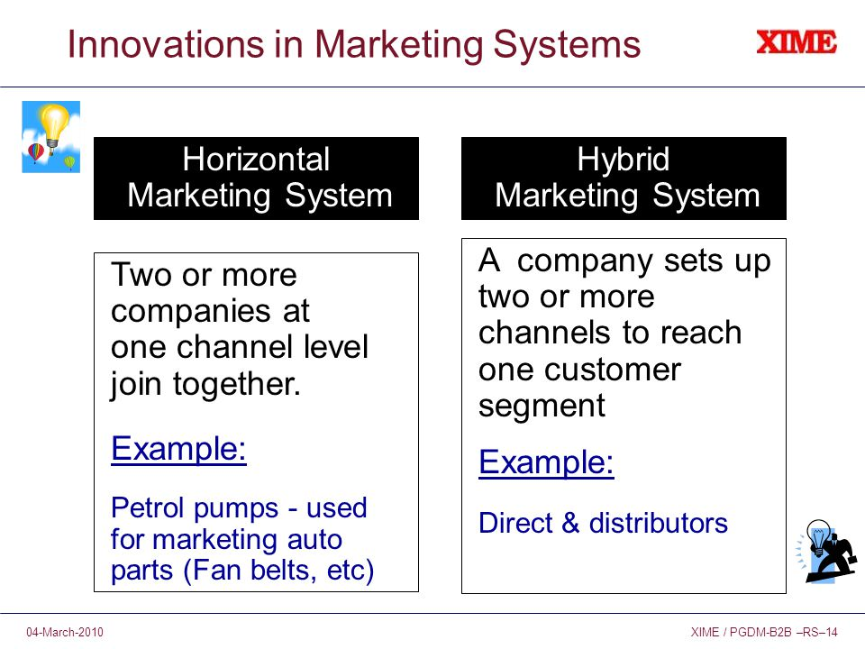 XIME / PGDM-B2B –RS–1404-March-2010 Innovations in Marketing Systems Horizontal Marketing System Hybrid Marketing System Two or more companies at one channel level join together.