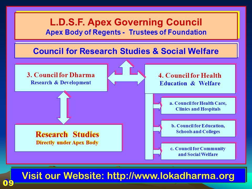 3. Council for Dharma Research & Development 3.