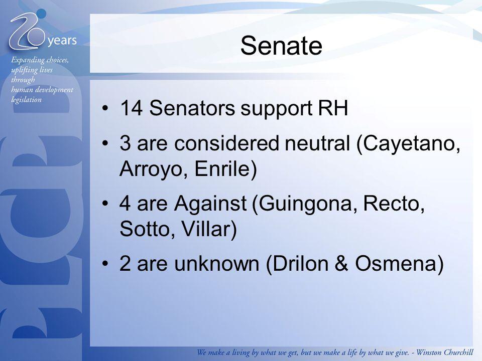 Senate 14 Senators support RH 3 are considered neutral (Cayetano, Arroyo, Enrile) 4 are Against (Guingona, Recto, Sotto, Villar) 2 are unknown (Drilon