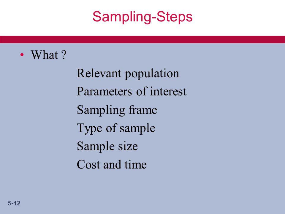5-12 Sampling-Steps What .