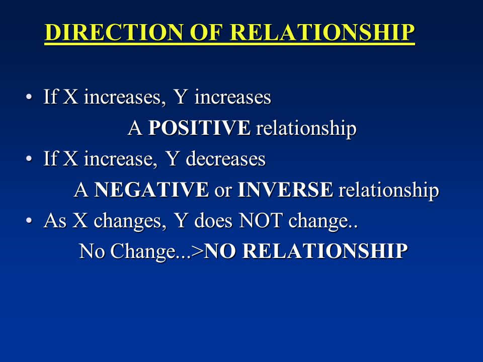 DIRECTION OF RELATIONSHIP If X increases, Y increasesIf X increases, Y increases A POSITIVE relationship A POSITIVE relationship If X increase, Y decreasesIf X increase, Y decreases A NEGATIVE or INVERSE relationship A NEGATIVE or INVERSE relationship As X changes, Y does NOT change..As X changes, Y does NOT change..