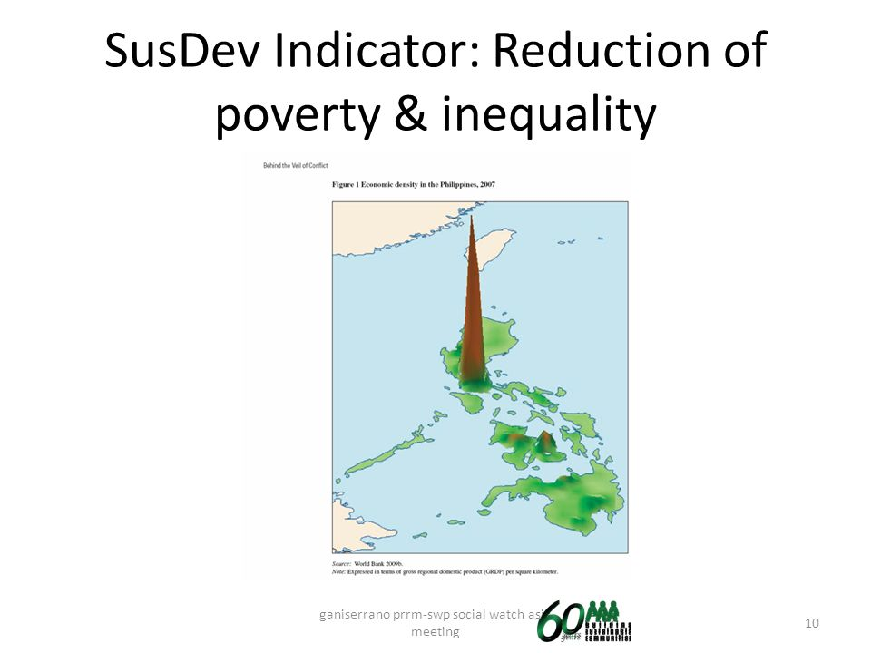 SusDev Indicator: Reduction of poverty & inequality ganiserrano prrm-swp social watch asia meeting 10