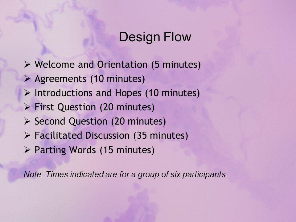 Design Flow  Welcome and Orientation (5 minutes)  Agreements (10 minutes)  Introductions and Hopes (10 minutes)  First Question (20 minutes)  Second Question (20 minutes)  Facilitated Discussion (35 minutes)  Parting Words (15 minutes) Note: Times indicated are for a group of six participants.