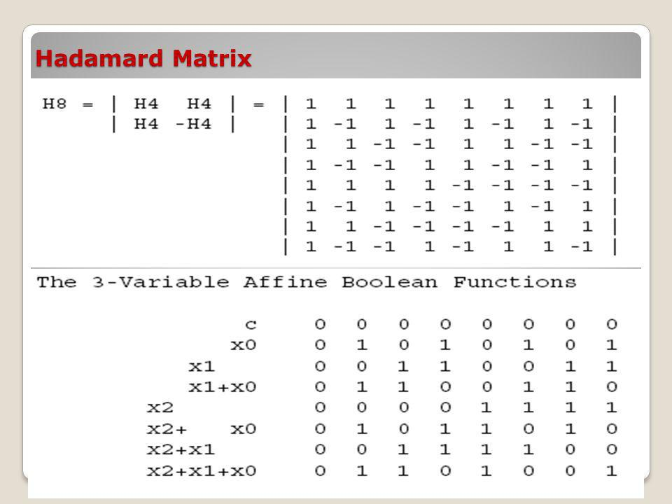 Hadamard Matrix