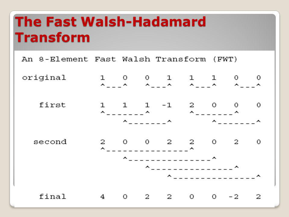 The Fast Walsh-Hadamard Transform