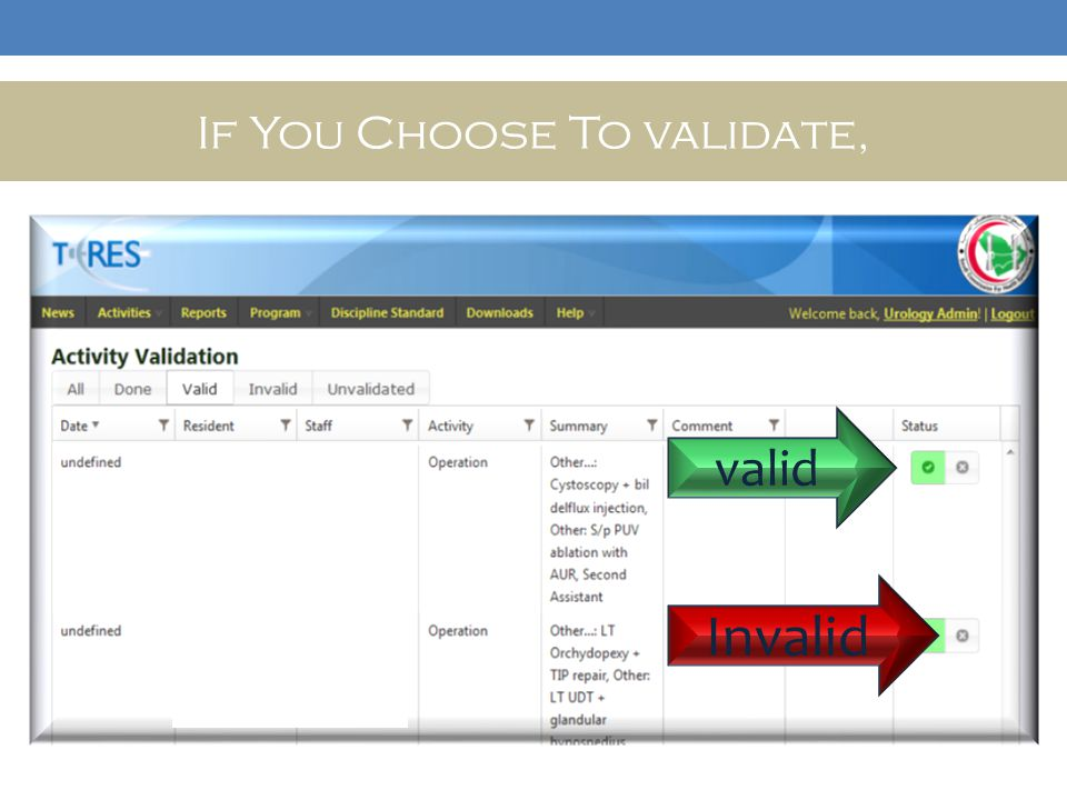 If You Choose To validate, valid Invalid