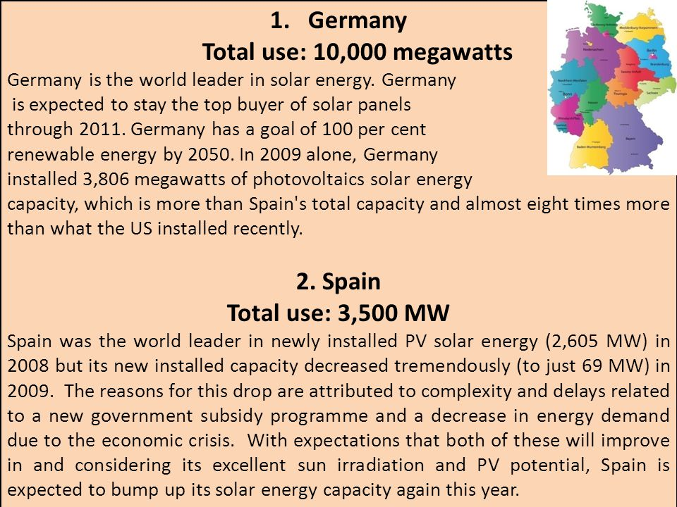 1.Germany Total use: 10,000 megawatts Germany is the world leader in solar energy. Germany is expected to stay the top buyer of solar panels through 2