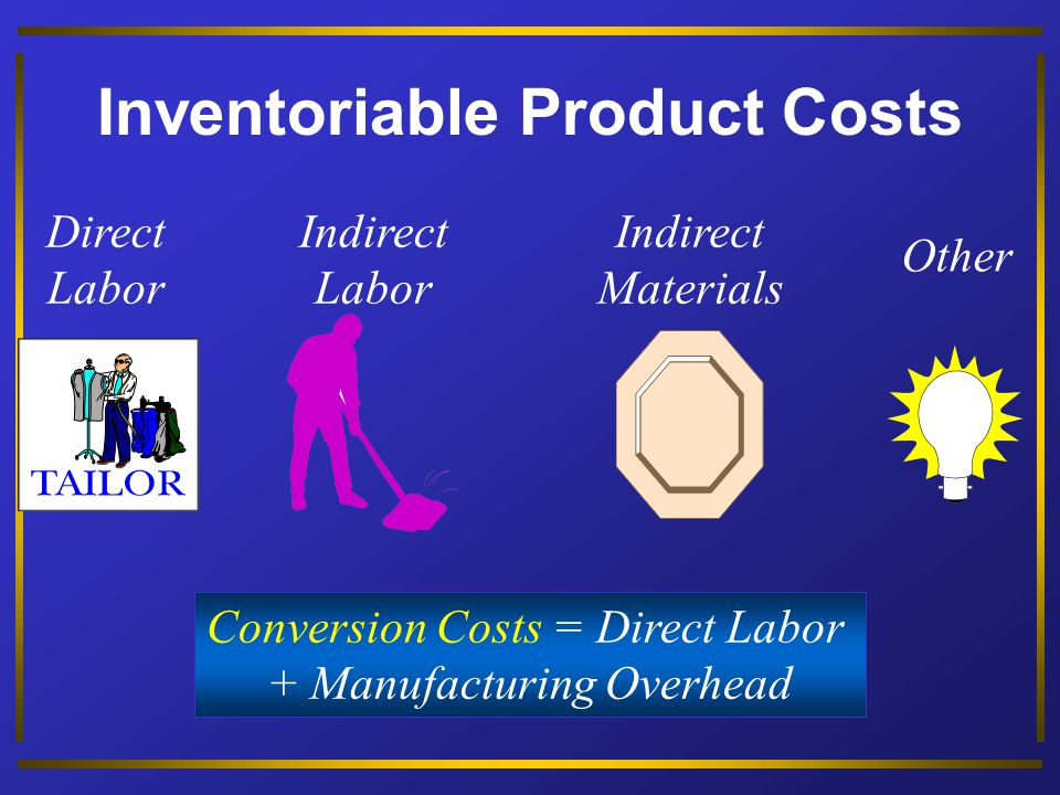 Direct Materials Direct Labor Prime Costs = Direct Materials + Direct Labor