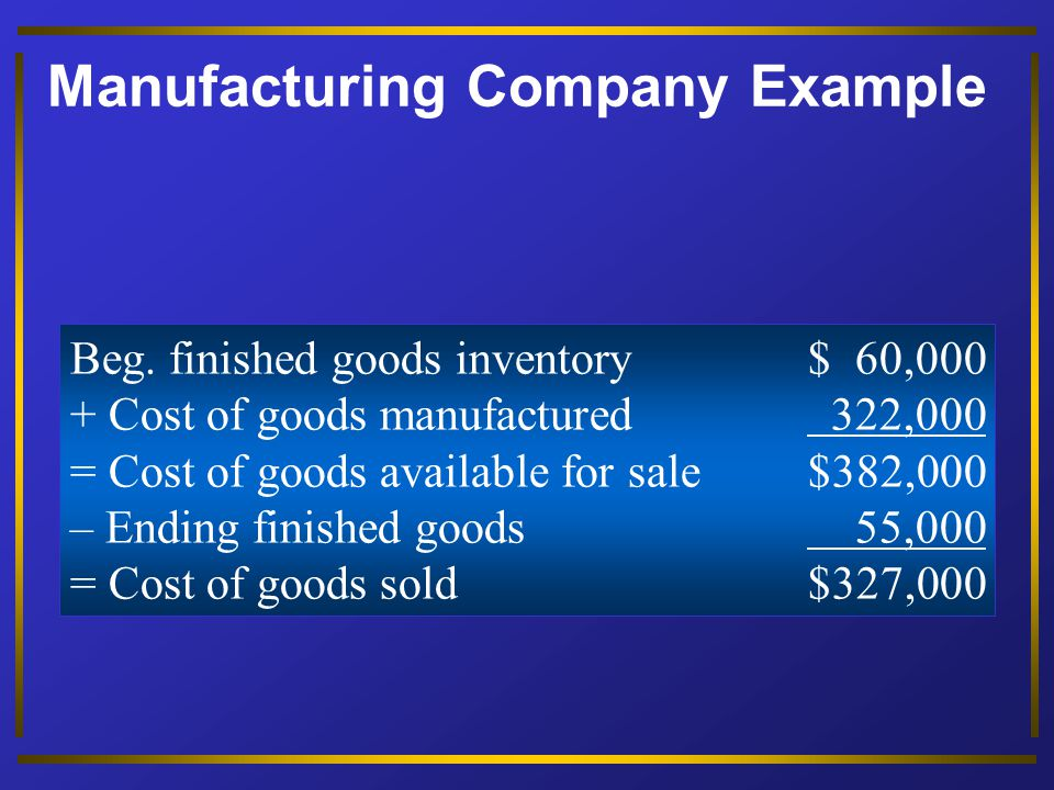 Manufacturing Company Example Kendall Manufacturing Company's beginning finished goods inventory was $60,000 and its ending finished goods inventory was $55,000.