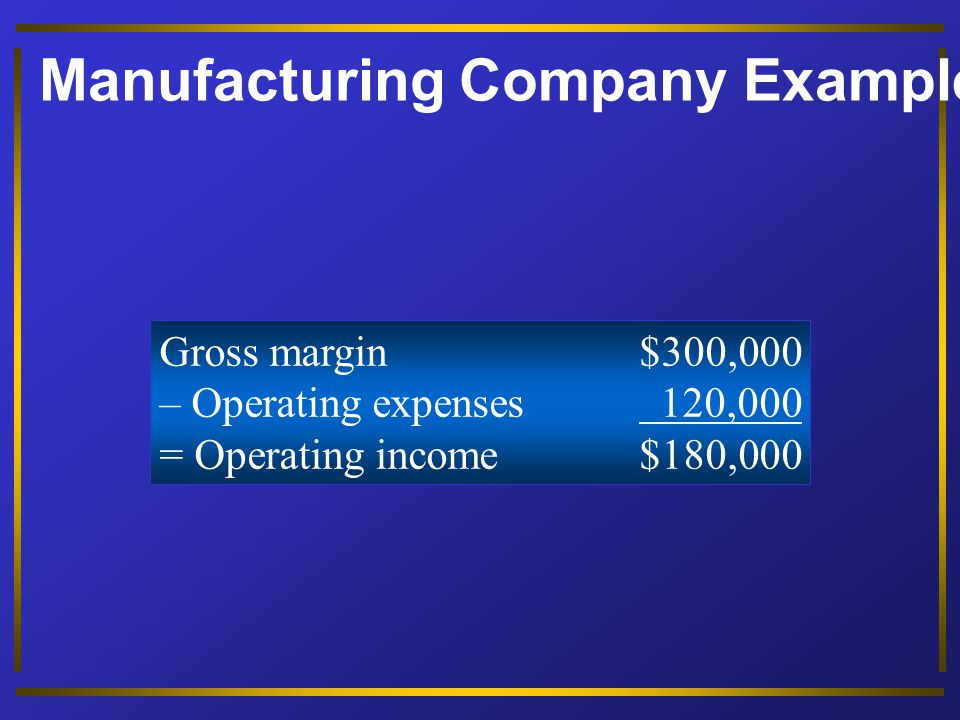 Manufacturing Company Example Kendall Manufacturing Company had operating expenses as follows: $80,000 Sales salaries 10,000 Delivery expense 30,000 Administrative expenses $120,000 Total What is Kendall's operating income?