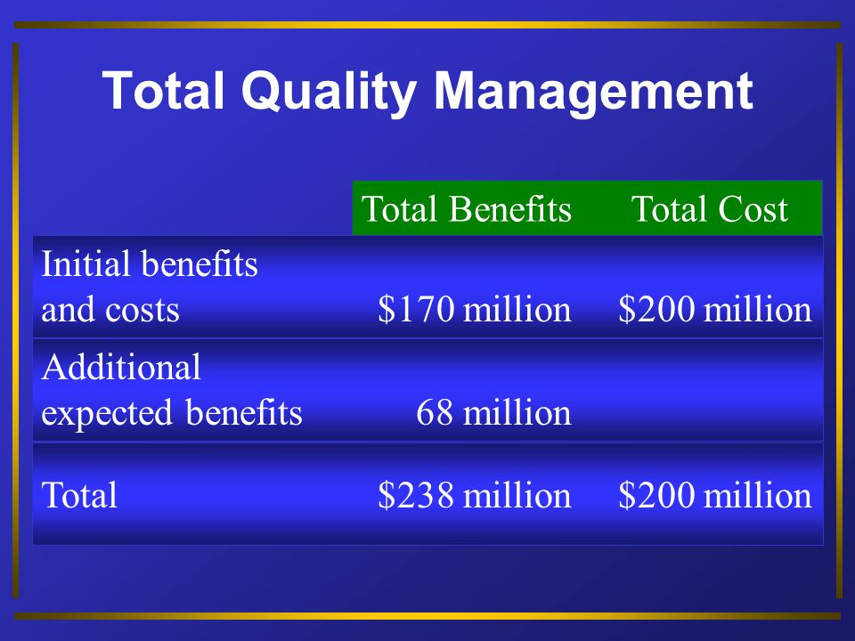 Total Quality Management The goal of total quality management (TQM) is to please customers by providing them with superior products and services.