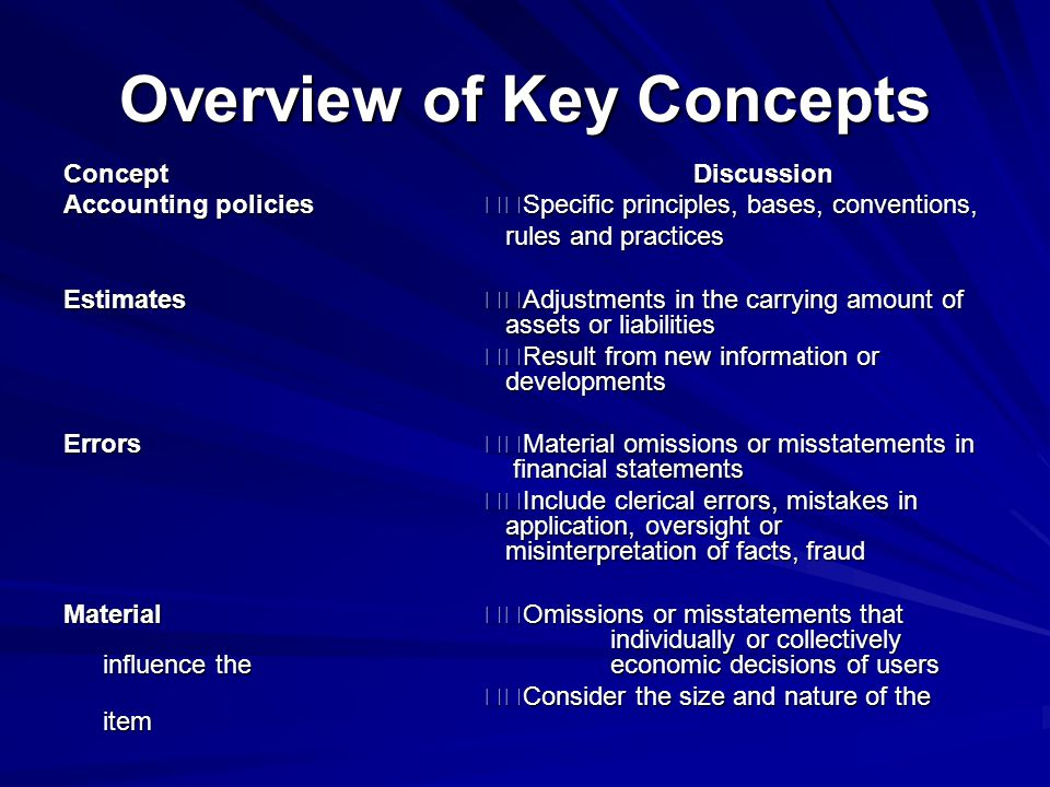 Overview of Key Concepts ConceptDiscussion Accounting policiesSpecific principles, bases, conventions, rules and practices rules and practices EstimatesAdjustments in the carrying amount of assets or liabilities Result from new information or developments ErrorsMaterial omissions or misstatements in financial statements Include clerical errors, mistakes in application, oversight or misinterpretation of facts, fraud MaterialOmissions or misstatements that individually or collectively influence the economic decisions of users Consider the size and nature of the item