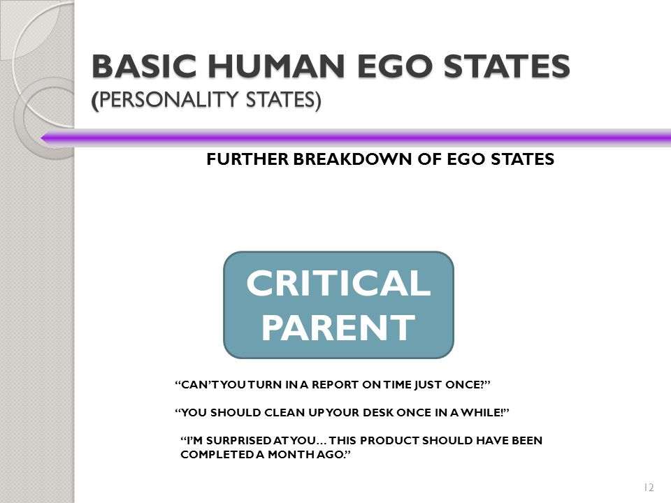 "12 BASIC HUMAN EGO STATES (PERSONALITY STATES) FURTHER BREAKDOWN OF EGO STATES CRITICAL PARENT ""CAN'T YOU TURN IN A REPORT ON TIME JUST ONCE?"" ""YOU SH"