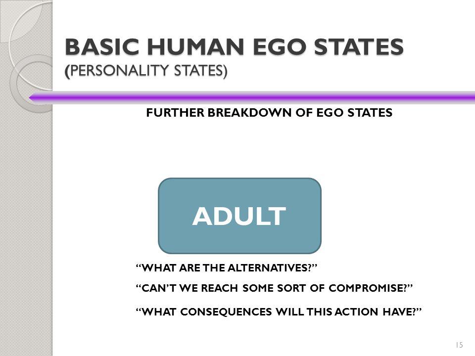 "15 BASIC HUMAN EGO STATES (PERSONALITY STATES) FURTHER BREAKDOWN OF EGO STATES ADULT ""WHAT ARE THE ALTERNATIVES?"" ""CAN'T WE REACH SOME SORT OF COMPROM"