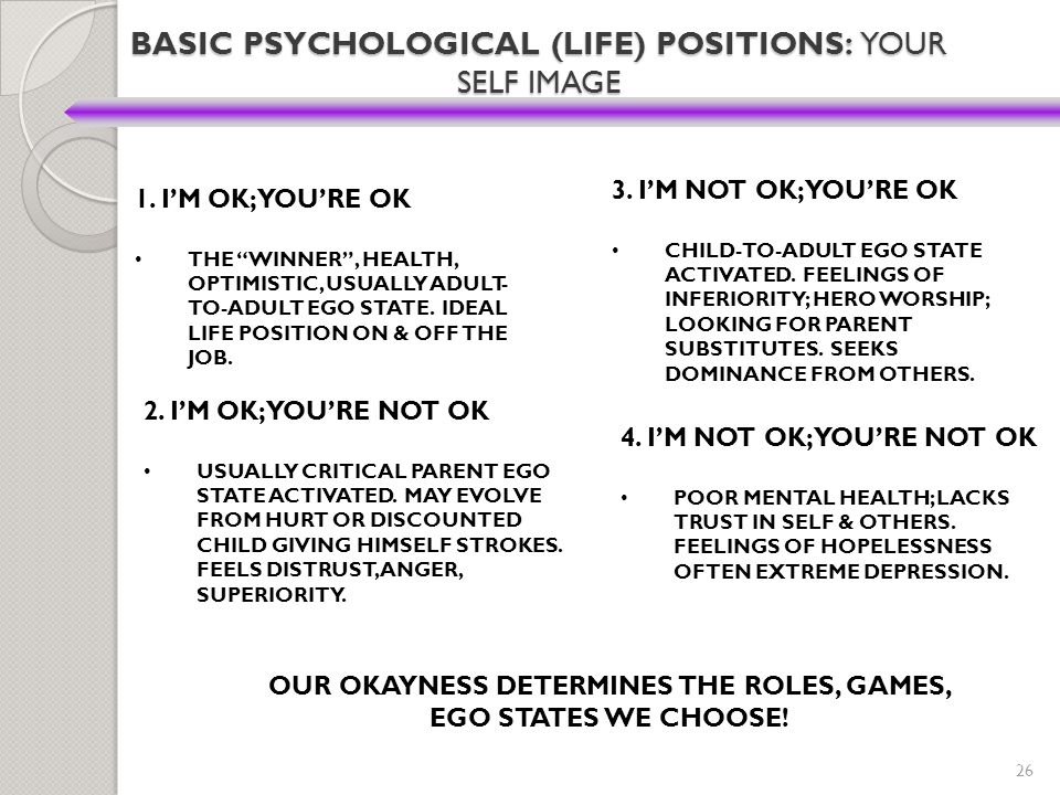 "26 BASIC PSYCHOLOGICAL (LIFE) POSITIONS: YOUR SELF IMAGE 1. I'M OK; YOU'RE OK THE ""WINNER"", HEALTH, OPTIMISTIC, USUALLY ADULT- TO-ADULT EGO STATE. IDE"