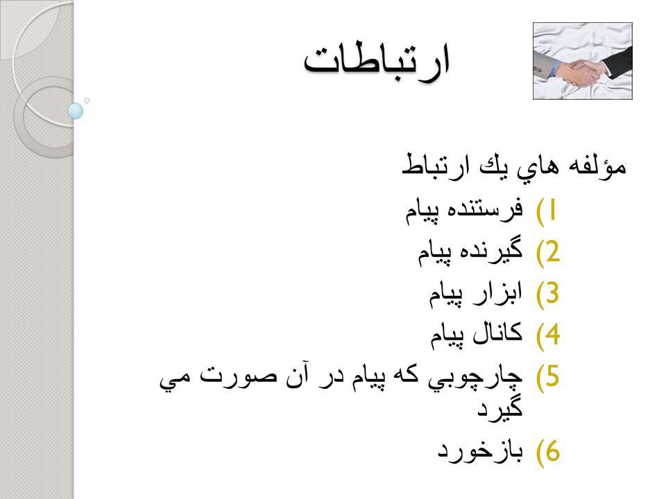 14 BASIC HUMAN EGO STATES (PERSONALITY STATES) FURTHER BREAKDOWN OF EGO STATES SHADOW PARENT