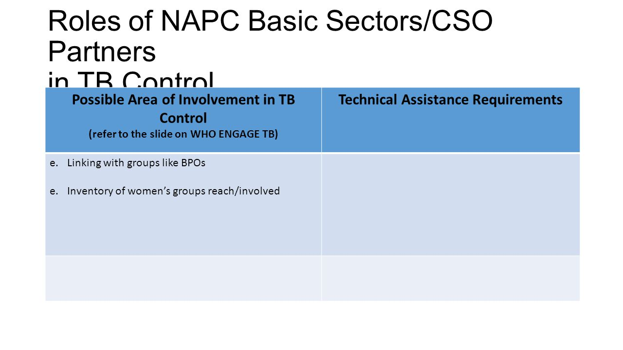 Roles of NAPC Basic Sectors/CSO Partners in TB Control Possible Area of Involvement in TB Control (refer to the slide on WHO ENGAGE TB) Technical Assi
