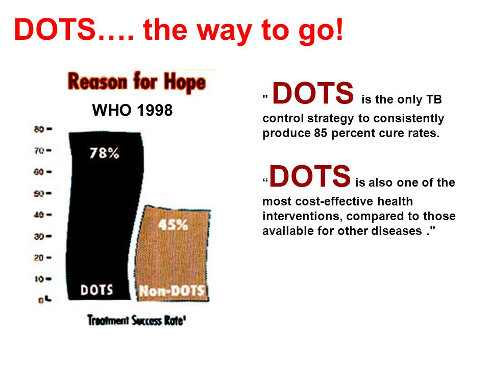 DOTS…. the way to go! WHO 1998