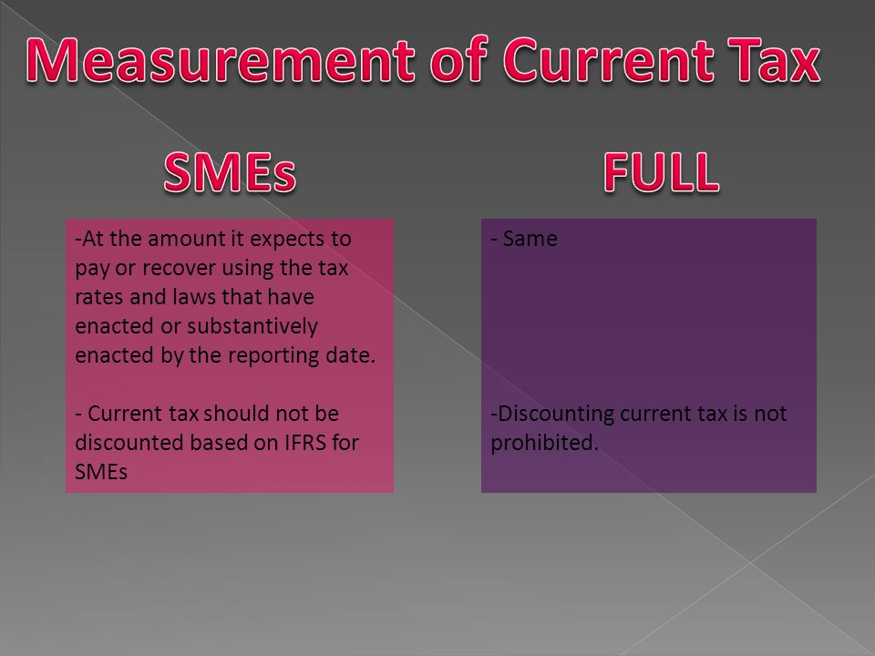 IFRS 34: Specialized Activities IFRS for SMEs