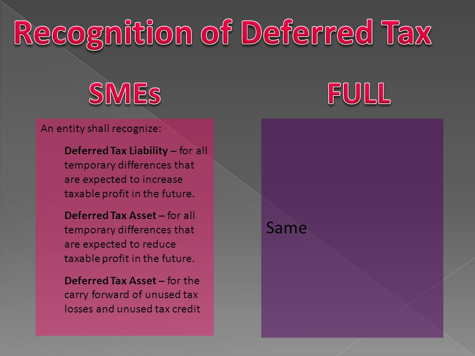 Same It arise when: There is a difference between the CA and tax bases on the initial recognition of assets and liabilities, or at the time a tax basis is created for those items that have a tax basis but are not recognized as assets and liabilities.